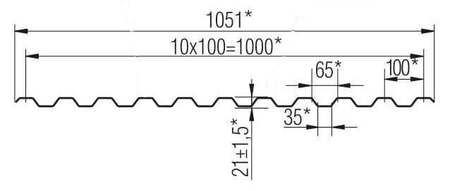 характеристики ПС21