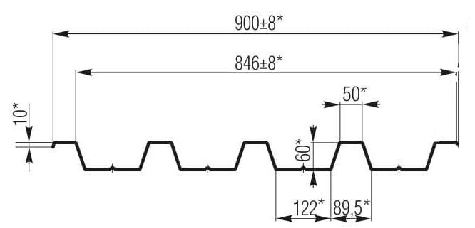 характеристики ПТРп60